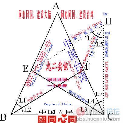 等腰三角形结构.jpg