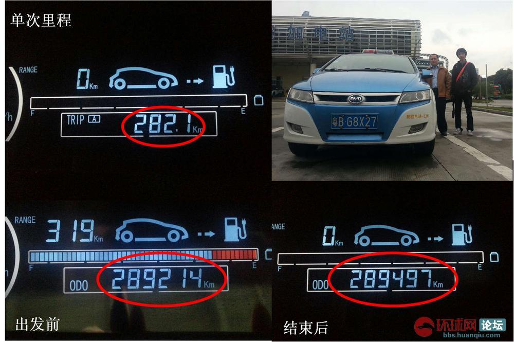 比亚迪e6纯电动车30万公里无压力,终于下定决心了!