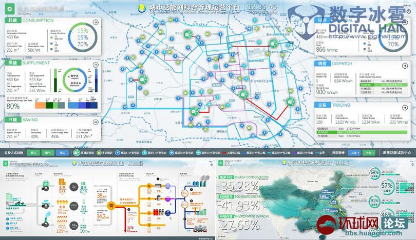 智慧城市智能交通管理平台图片