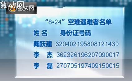 视频:伊春四医院接收49伤员