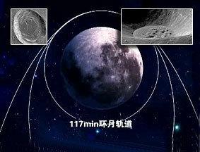 """""""嫦娥二号""""获取月面图像工作图解"""