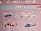 中航直升机全谱系公布