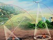 中国无人机作战模式图